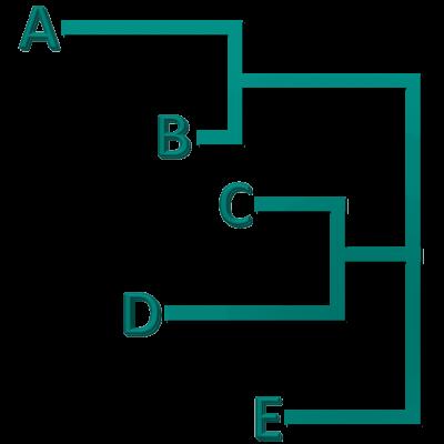Curso-Tecnicas-Programacion-de-la-produccion-IPEA-Formacion