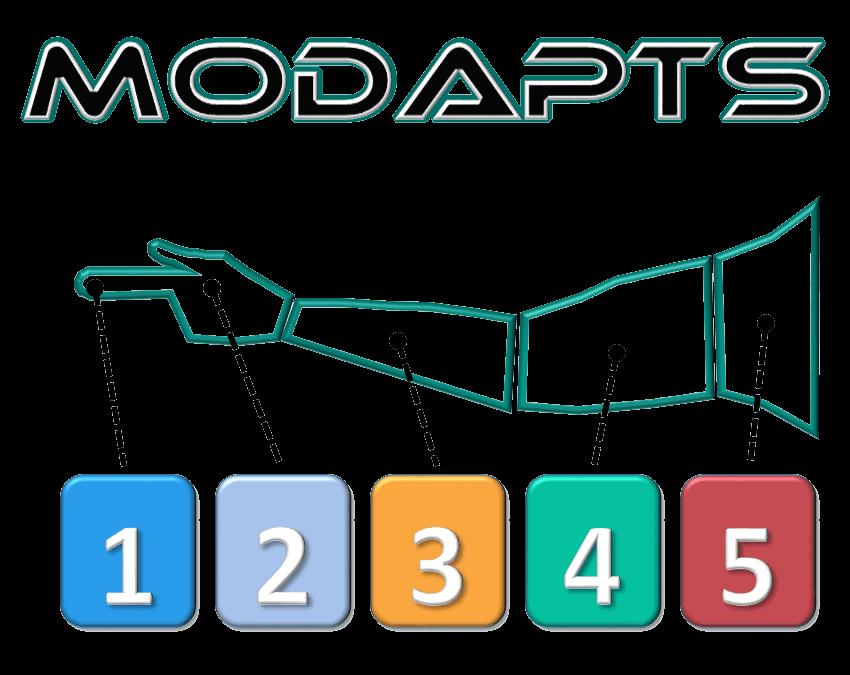 MODAPTS, una herramienta Lean.