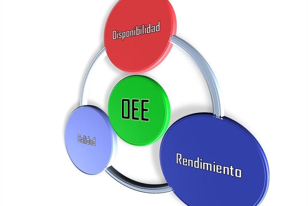 El OEE. ¿Qué es y para qué sirve?
